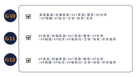 广州大学附属中学国际部ap课程